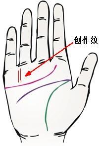 擅长写作的人的手相特征.jpg
