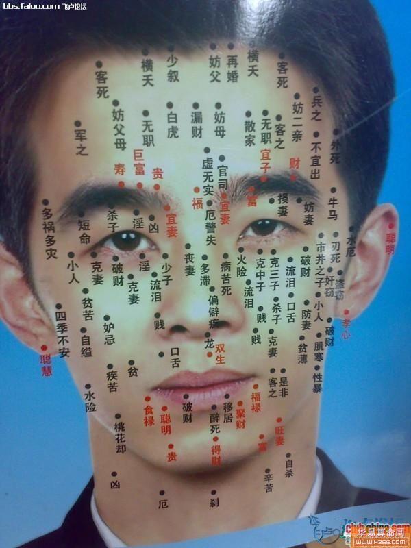 图1为男人脸上长痣面相图;图2为女人脸上长痣
